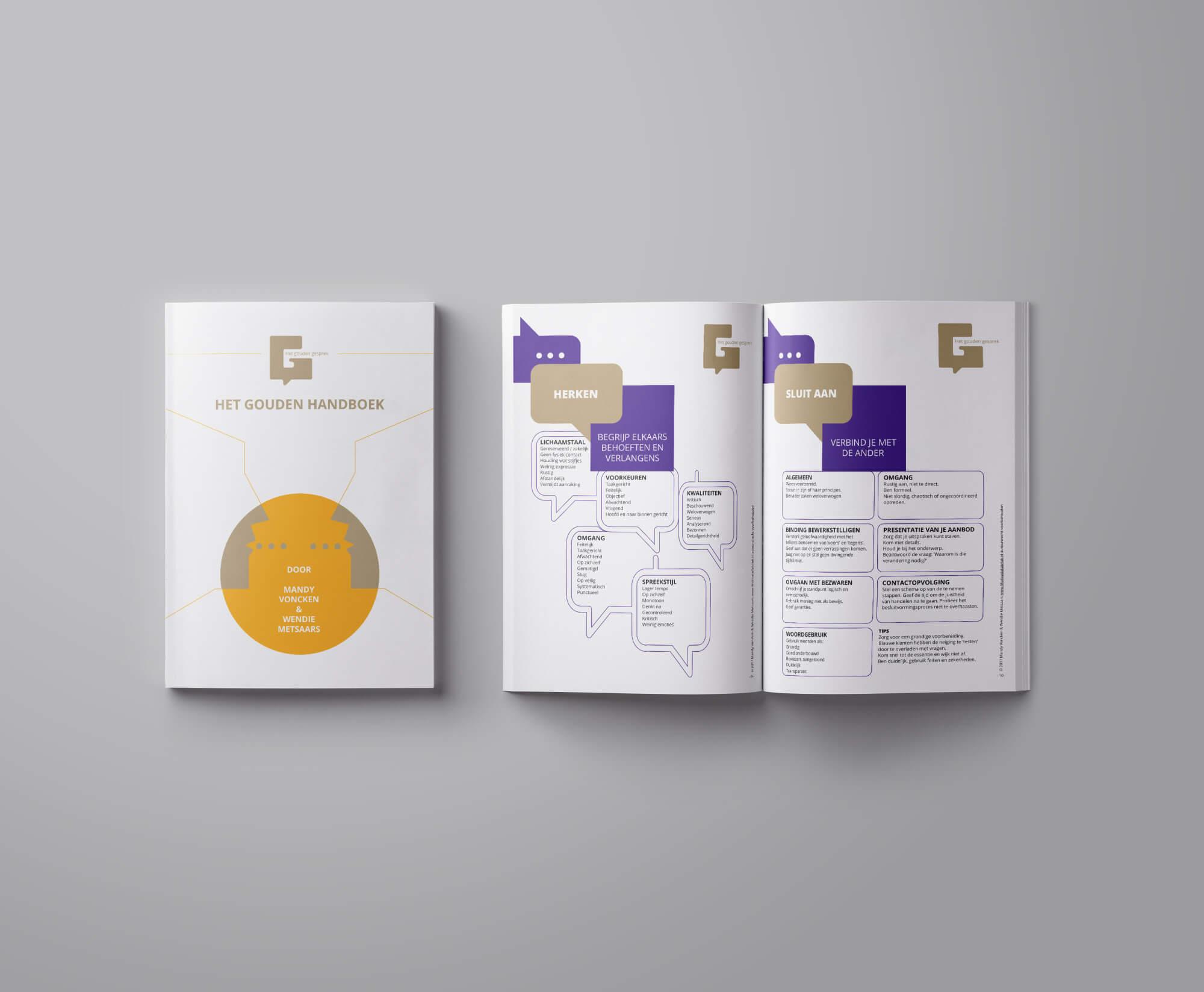 logo-ontwerp en handboekontwerp motivatiefabriek